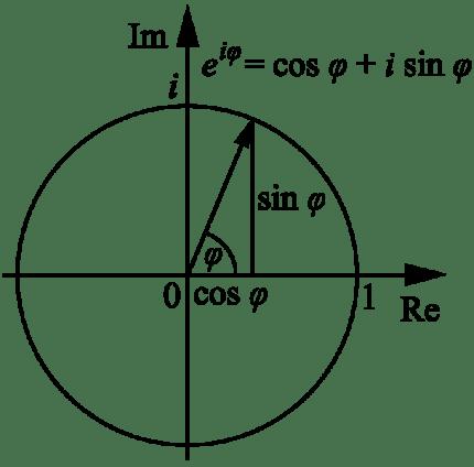 608px-Euler's_formula.svg